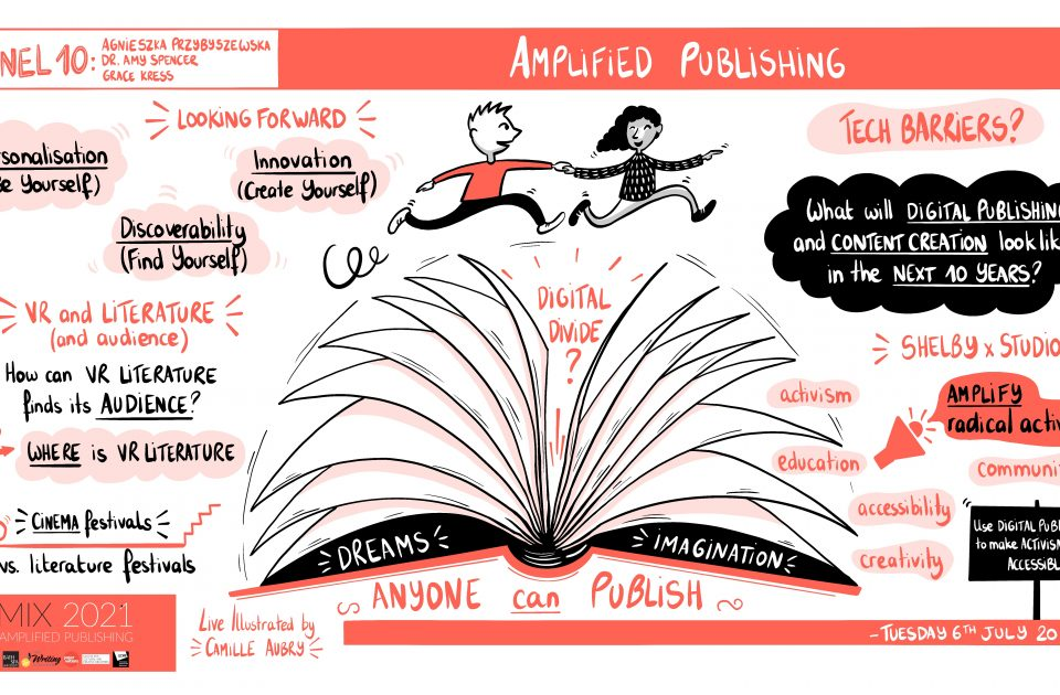 Amplified Publishing Live Drawing by Camille Aubry